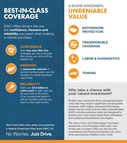 cash or finance warranty coverage