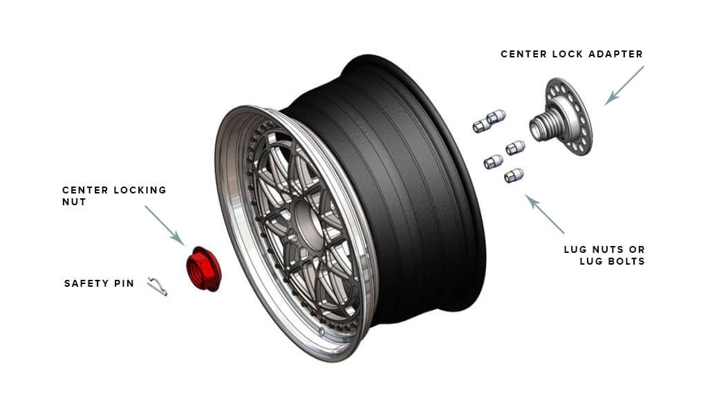 Center lock wheel diagram
